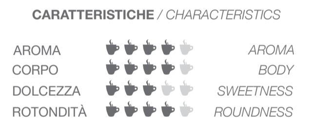 Classico Characteristics